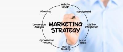 a marketing strategy definition