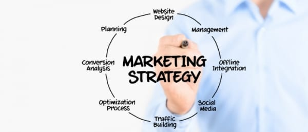 a marketing strategy definition